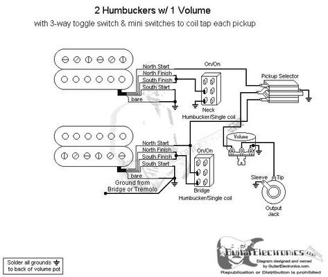 2 humbuckers 3 way toggle switch 1 volume individual coil taps. Black Bedroom Furniture Sets. Home Design Ideas