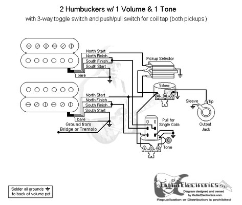 humbuckers 3 way toggle switch 1 volume 1 tone coil tap how to wire a 3 way toggle switch diagram at Guitar Wiring Diagrams 2 Humbucker 3 Way Toggle Switch