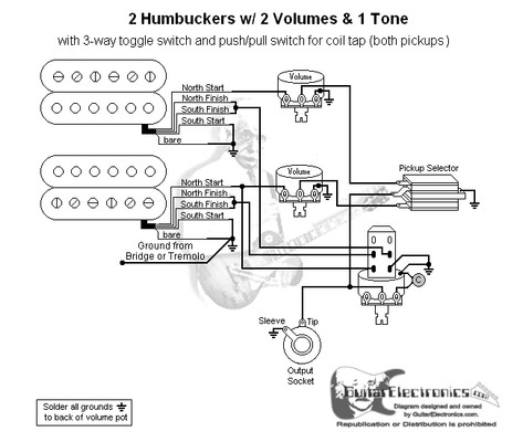 2 humbuckers 3 way toggle switch 2 volumes 1 tone coil tap rh guitarelectronics com Humbucker Bass Pick Up Wiring Color Codes Single Humbucker Pickup Wiring Diagram