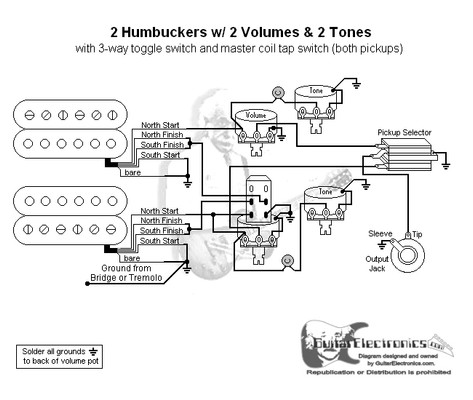 Split Coil Wiring Diagram: Humbuckers/3-Way Toggle Switch/2 Volumes/2 Tones/Coil Tap,Design