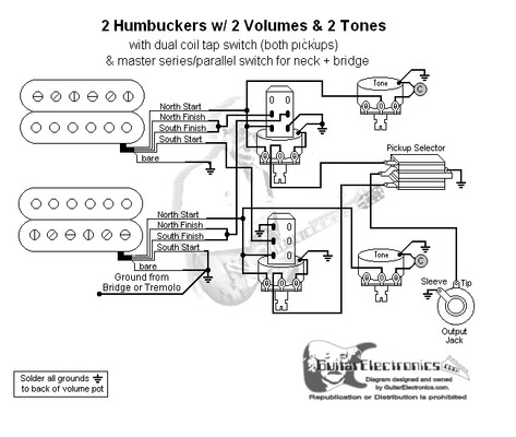 neck les paul coil tap wiring diagrams wiring diagram database \u2022 splitting humbucker wiring options 2 hbs 3 way toggle 2 vol 2 tones coil tap series parallel rh guitarelectronics com dimarzio single coil pick up diagrams guitar pickup wiring diagrams