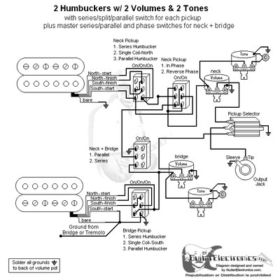 2 HBs/3-Way Toggle/2 Vol/2 Tones/Series-Split-Parallel, Phase & Master Series-Parallel