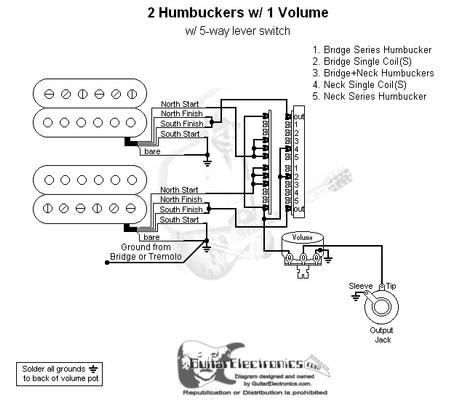 2 Humbuckers/5-Way Lever Switch/1 Volume/02