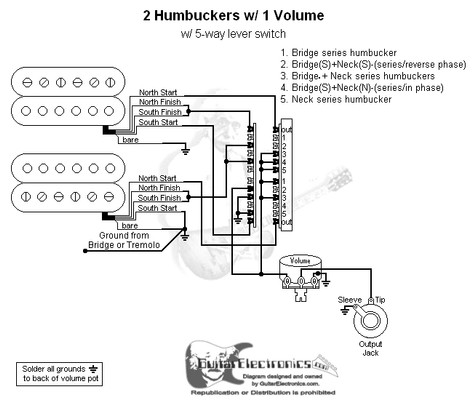 2 humbuckers 5 way lever switch 1 volume 03. Black Bedroom Furniture Sets. Home Design Ideas