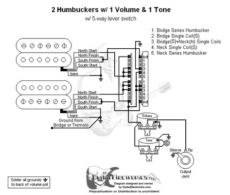 2 Humbuckers/5-Way Lever Switch/1 Volume/1 Tone/00