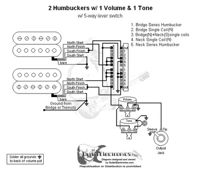 ford super duty wiring diagram 2 humbuckers/5-way lever switch/1 volume/1 tone/01 super vee wiring diagram switch #3