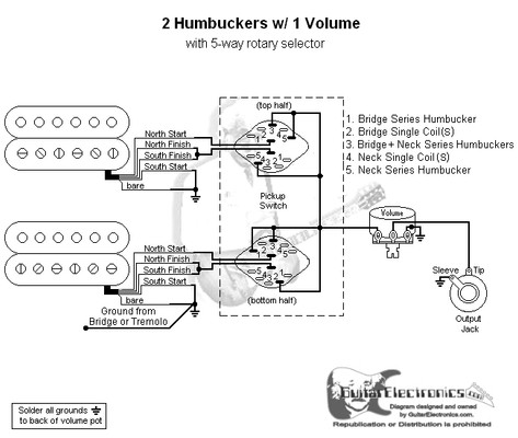 Rotary 3 Position Wiring Diagrams additionally Fender 5 Way Switch Diagram together with Wiring Diagram For Fender Esquire further Ibanez Jem Wiring Diagram further Wiring Diagrams Telecaster Guitar. on stratocaster hh wiring diagram