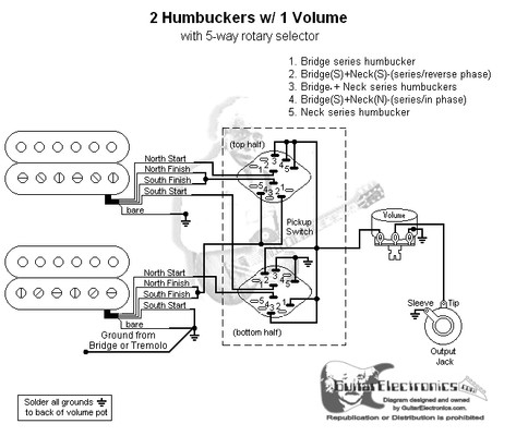 Wiring Diagram Quad Lnb as well High Low Off 3 Way Rotary Switch Wiring Diagram as well Gibson Pickup Wiring Diagram in addition Wiring Harness Gibson 335 also One Humbucker Pickup Wiring Diagram. on 3 way toggle switch wiring diagram for guitar