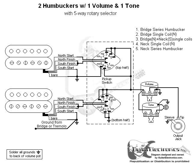 2 Humbuckers/5-Way Rotary Switch/1 Volume/1 Tone/01