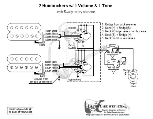 2 humbuckers 5 way rotary switch 1 volume 1 tone 05 rh guitarelectronics com Two Humbucker 5-Way Switch Wiring Diagram 3 Wire Humbucker Wiring-Diagram