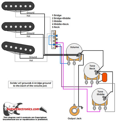 strat style guitar wiring diagram rh guitarelectronics com Guitar Pickup Wiring Diagrams Guitar Pickup Wiring Diagrams