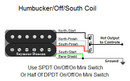 Humbucker/Off/South Coil Tap