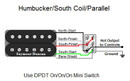 Humbucker/South Coil/Parallel