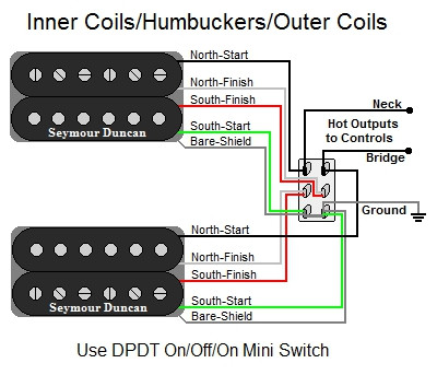 inner coils  humbuckers  outer coils 3 single coil wiring diagram 3 single coil wiring diagram 3 single coil wiring diagram 3 single coil wiring diagram
