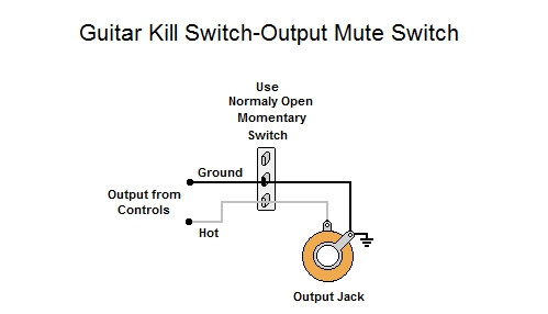 guitar kill switch output mute switch rh guitarelectronics com Stratocaster with Push Pull Switch Wiring Dpdt Toggle Switch Wiring Diagram