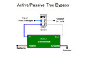 Active/Passive True Bypass Switch