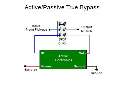 active passive true bypass switch rh guitarelectronics com emg passive pickup wiring diagram Ford Truck Wiring Diagrams