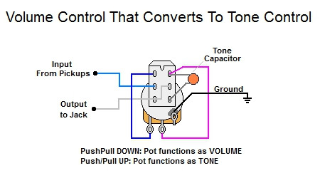 volume control converts to tone control rh guitarelectronics com volume control wiring installation volume control wiring installation