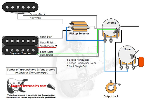 1 Humbucker  1 Single Coil  3-way Toggle Switch  1 Volume  1 Tone  00