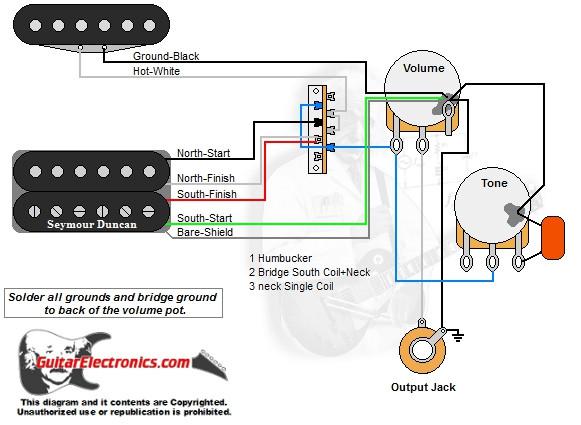 1 humbucker 1 single coil 3 way lever switch 1 volume 1 tone 01. Black Bedroom Furniture Sets. Home Design Ideas