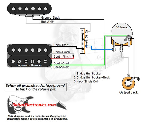 1 Humbucker/1 Single Coil/3-Way Lever/1 Volume/00