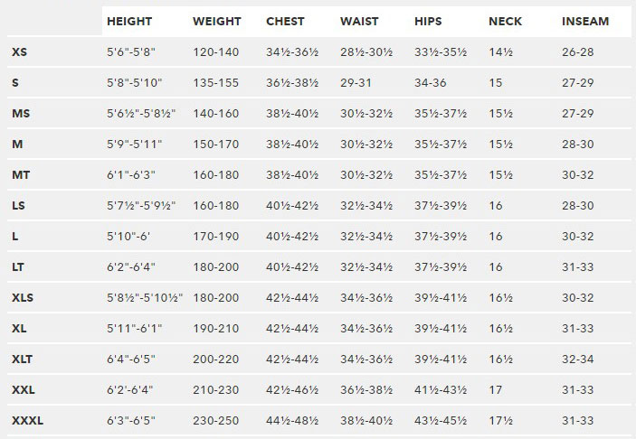 patagonia wetsuit size chart moment surf company. Black Bedroom Furniture Sets. Home Design Ideas