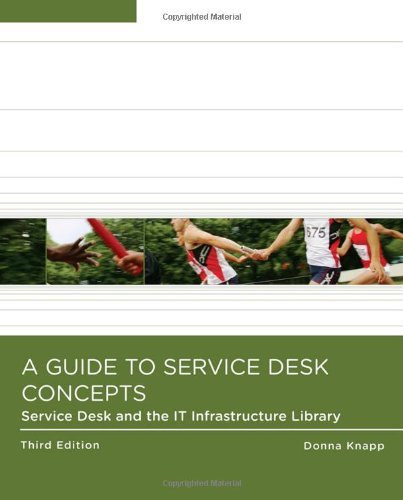 Guide To Service Desk Concepts