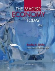 Macroeconomy Today / Macro Economy
