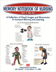 Memory Notebook Of Nursing Volume 1