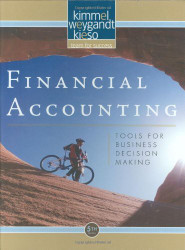 Financial Accounting Tools For Business Decision Making