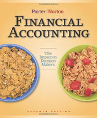 Financial Accounting The Impact On Decision Makers