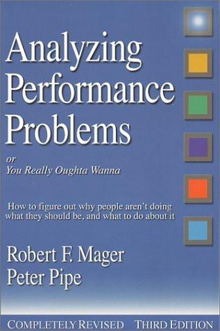 Analyzing Performance Problems