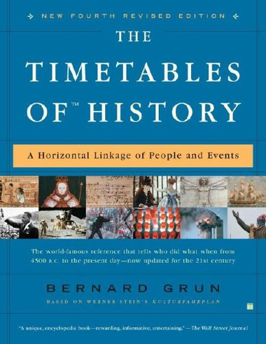 Timetables Of History