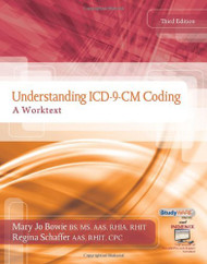 Understanding Icd-9-Cm Coding