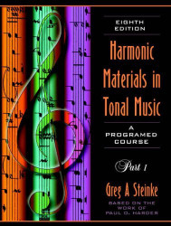 Harmonic Materials In Tonal Music Part 1