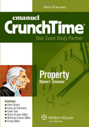 CrunchTime Property