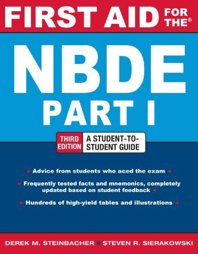 First Aid For The Nbde Part I