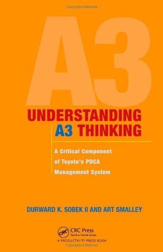 Understanding A3 Thinking