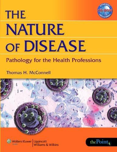 Nature Of Disease