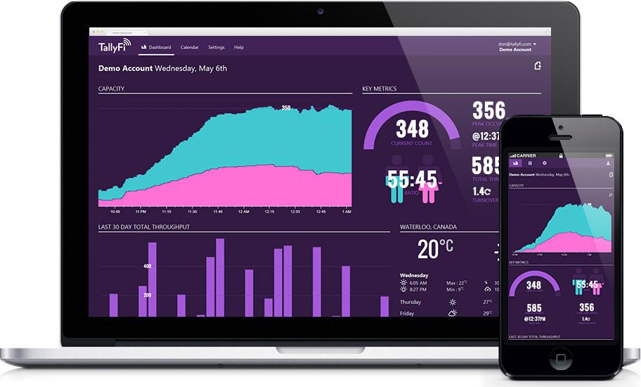 tallyfi-dashboard.jpg
