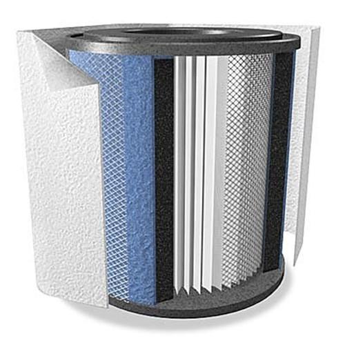 Austin Air HealthMate+ Jr. Replacement Filter Pack