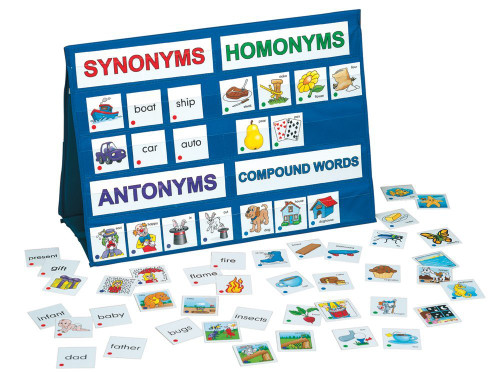 Smethport Tabletop Pocket Chart Language Skills
