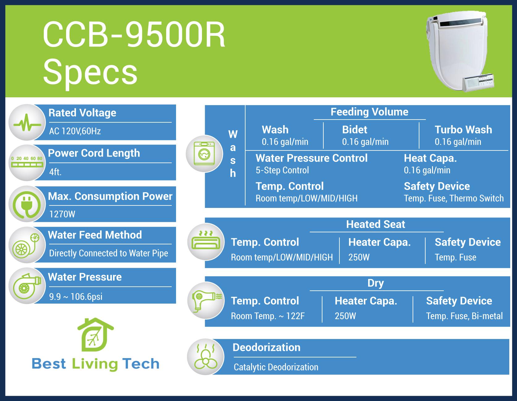 ccb9500r-2.jpg
