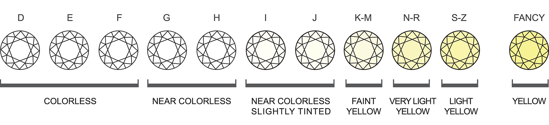 diamond-color-chart.jpg