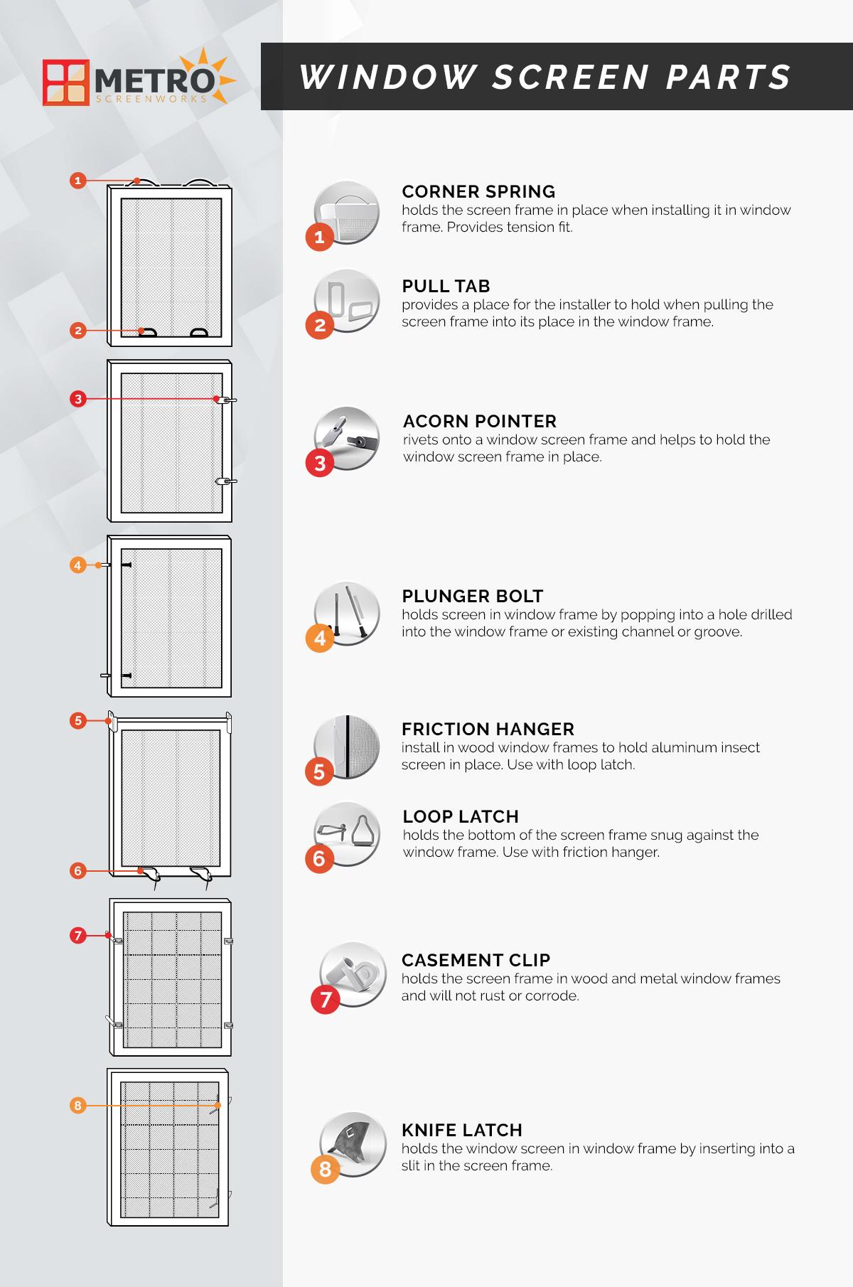 metroscreenworks-infographic-rev3.jpg