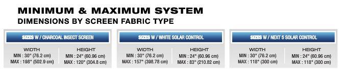 minimum-maximum-system.jpg