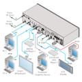 Kramer VP-553xl Presentation switcher dual scaler (VP-553xl)