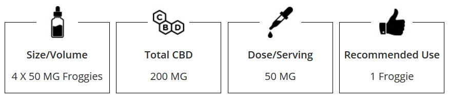 CDB Edible Froggies 200 mg