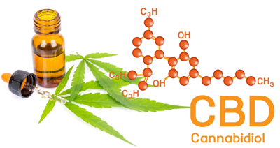 Advantages of Supercritical CO2 Extraction
