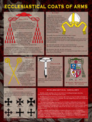 Ecclesiastical Coat of Arms Explained Teaching Tool